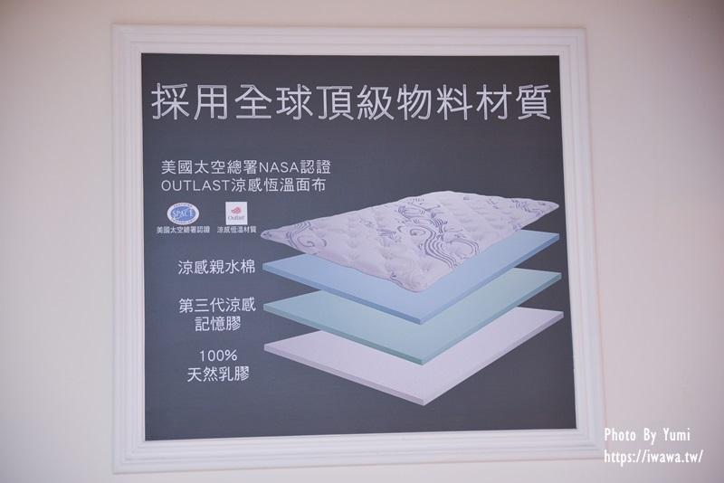 電纜式獨立筒床墊